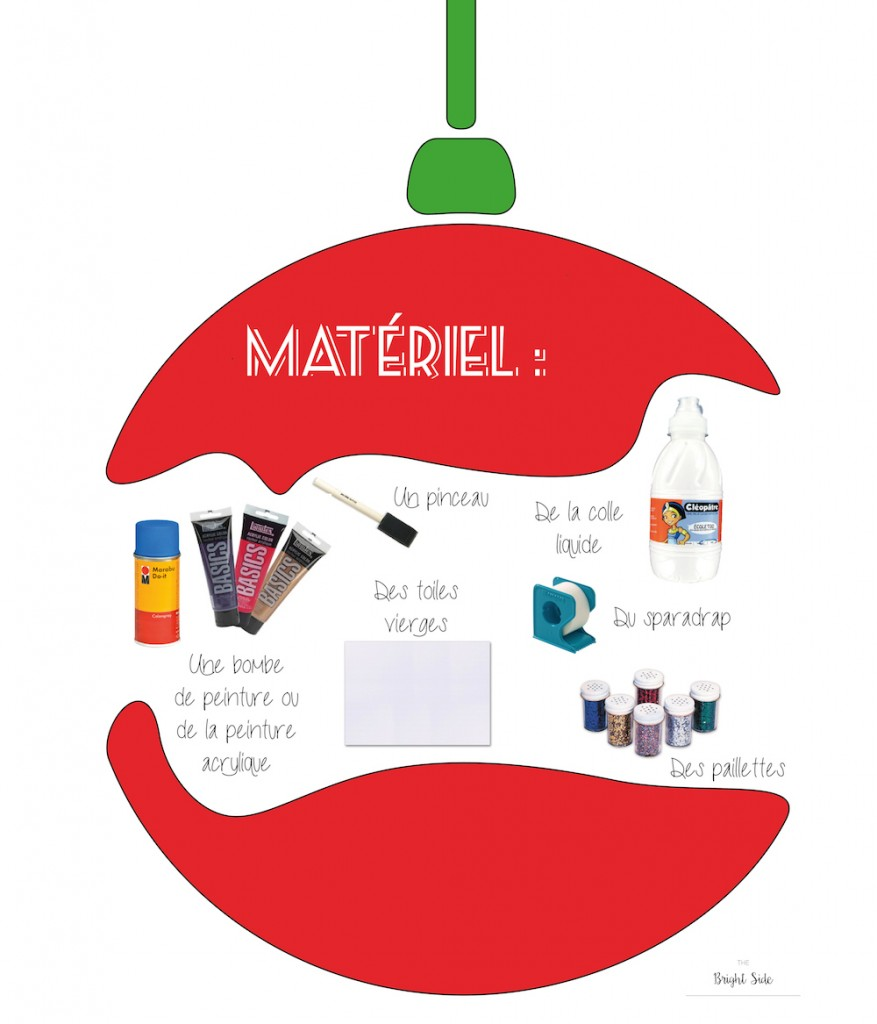 Do It Yourself : Tableau noël hiver