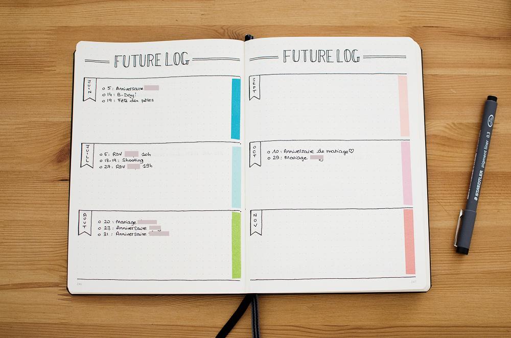 bullet journal future-log