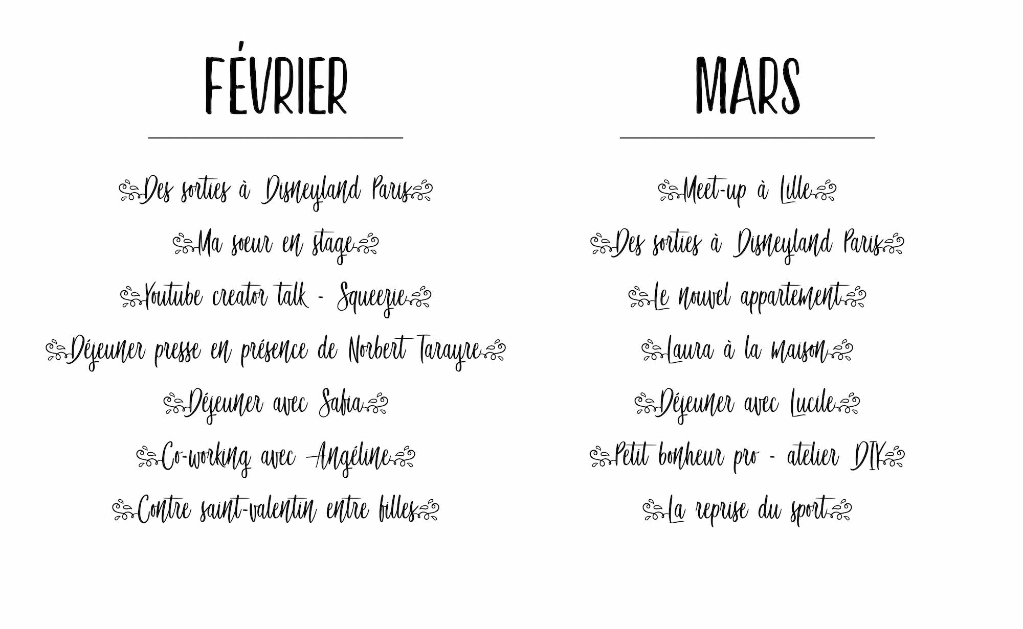 The Bright Side of the month - FÉVRIER & MARS 2018
